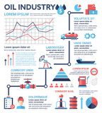 Oil Industry - poster, brochure cover template. Oil Industry - info poster, brochure cover template layout with flat design icons, other infographic elements and royalty free illustration
