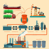 Oil industry set with extraction refinery transportation petroleum vector illustration Royalty Free Stock Image
