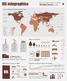 Oil industry vector infographic illustration Royalty Free Stock Images