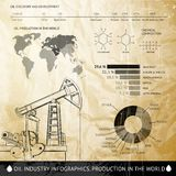 Oil infographic Stock Images