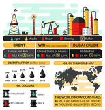 Oil infographic Royalty Free Stock Image