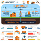 Oil infographics set Royalty Free Stock Image