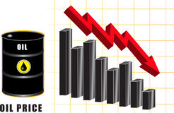 Oil loss of price or falling price oil illustration Royalty Free Stock Photography