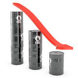 Oil loss of price graphic. On white background stock illustration