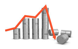 Oil market crash. Isolated on the white background Stock Image