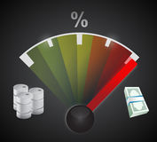 Oil and money speedometer illustration design Royalty Free Stock Images