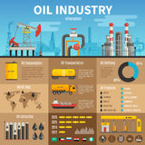 Oil And Petrol Industry Infographics Royalty Free Stock Images