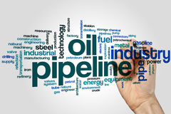 Oil pipeline word cloud Stock Images