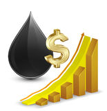 Oil price Stock Image