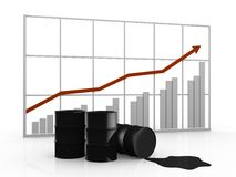 Oil price Royalty Free Stock Photos