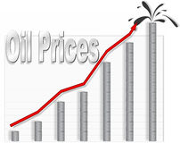 Oil Price Chart Stock Photography
