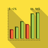 Oil price chart.Oil single icon in flat style vector symbol stock illustration web. Stock Images