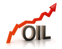 Oil price concept Royalty Free Stock Photo