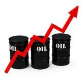 The oil price Stock Photos