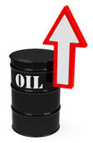The oil price Royalty Free Stock Photo