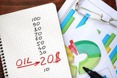 Oil price 20 dollars in a notepad. Royalty Free Stock Photography