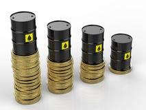 Oil price falling Stock Image