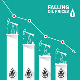 Oil price falling down graph illustration. vector Stock Photos