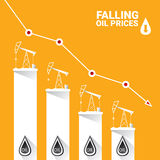 Oil price falling down graph illustration. vector Royalty Free Stock Images