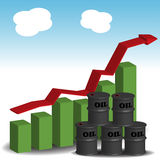 Oil price going up Stock Image