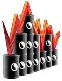 Oil price graph Royalty Free Stock Photography