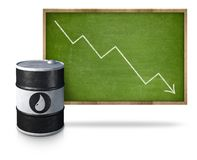 Oil price heading down on blackboard with oil Royalty Free Stock Photo