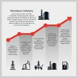 Oil price. Increasing price of oil Stock Image