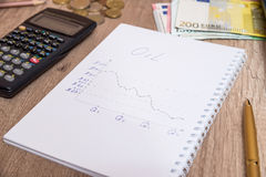 Oil price in a notepad Royalty Free Stock Image