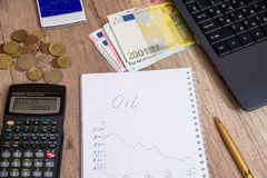 Oil price in a notepad Stock Photography