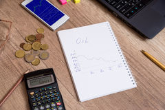 Oil price in a notepad Stock Image