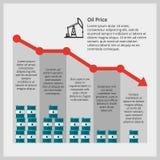 Oil price, petrolium crisis Royalty Free Stock Photos