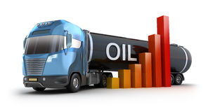 Oil price and truck concept Royalty Free Stock Photography