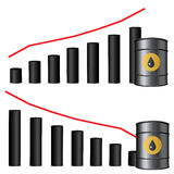 Oil prices chart. Royalty Free Stock Image