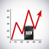 Oil prices Royalty Free Stock Image