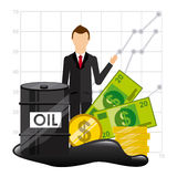 Oil prices Stock Image