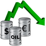 Oil prices dropping Royalty Free Stock Image