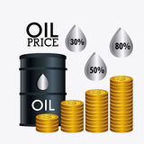 Oil prices industry Stock Image
