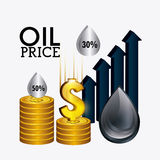 Oil prices industry Stock Images