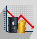 Oil prices and industry Royalty Free Stock Image