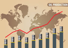 Oil production chart Royalty Free Stock Photos