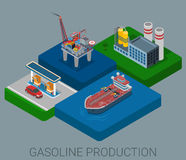 Oil production cycle flat 3d web isometric infographic concept Stock Photos
