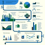 Oil production infographics Royalty Free Stock Photography