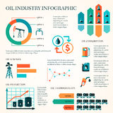 Oil production infographics royalty free illustration