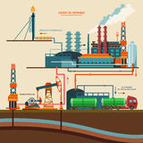 Oil recovery, oil rig, oil industry set with extraction refinery transportation petroleum vector illustration Stock Photography