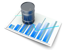 Oil statistic Royalty Free Stock Image