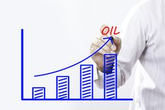 OIL text with hand of young businessman point on virtual graph green line and bar showing on increasing with background.  Stock Photos