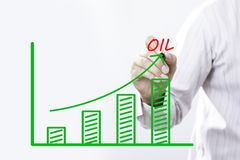 OIL text with hand of young businessman point on virtual graph green line and bar showing on increasing with background.  Stock Images