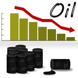 Oil Stock Image