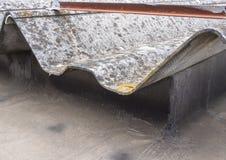 Okładkowi talerze zawiera azbest Zdjęcie Royalty Free