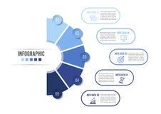 Okrąża infographic szablonu pięć opcję, przetwarza lub kroczy dla biznesowej prezentaci, Obrazy Royalty Free